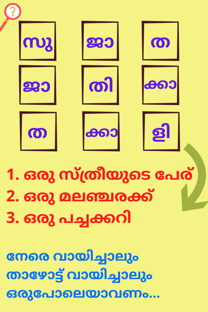 Malayalam word box answer
